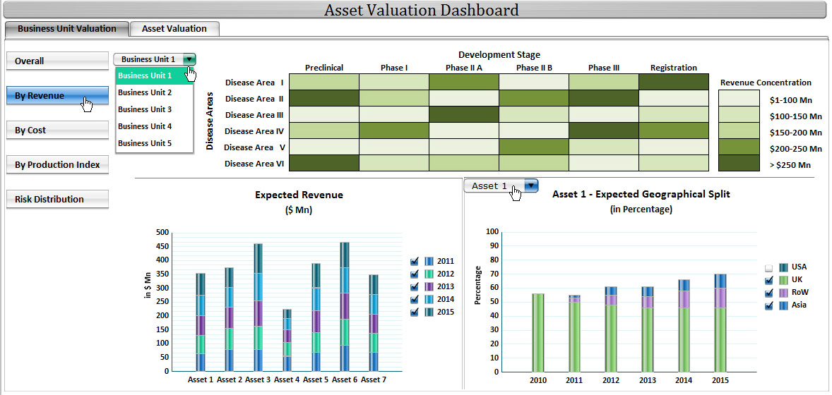 Dashboard Revenuewise.jpg