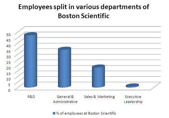 Employees split-2.jpg