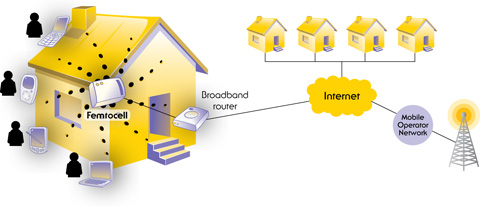 File:Housefemtocell.jpg