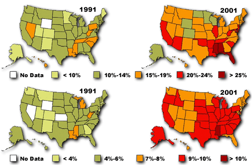 Figure 4. Prevalence of obesity and diabetes among US adults, 1991 and 2001.
