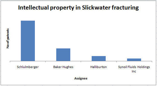 Assignee Slickwater.jpg