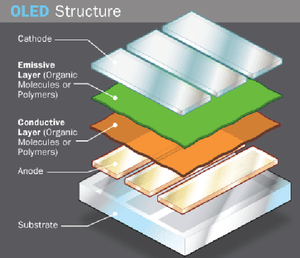 Oled structure.png