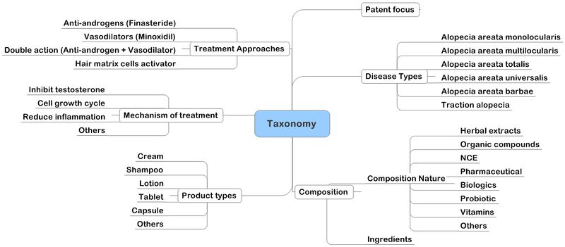 File:Taxonomy.jpeg