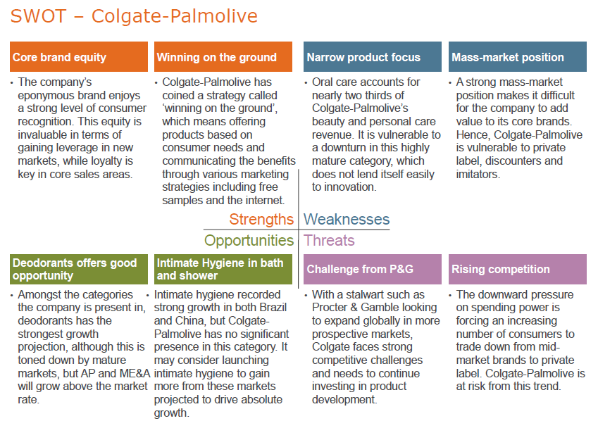 colgate palmolive india supply chain Colgate- palmoliveintroduction of colgate-palmolive: colgate- palmolive is among the leading multinational corporations that has been.
