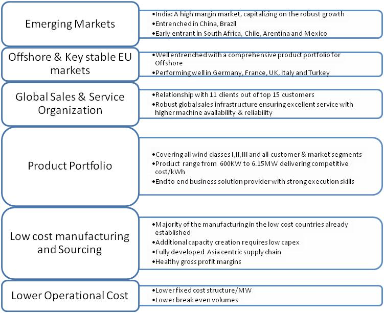 strategic position review of michael hill To show how to develop strategies based on competitive analysis and seminal work by michael porter on industry analysis entrant) take over its position.