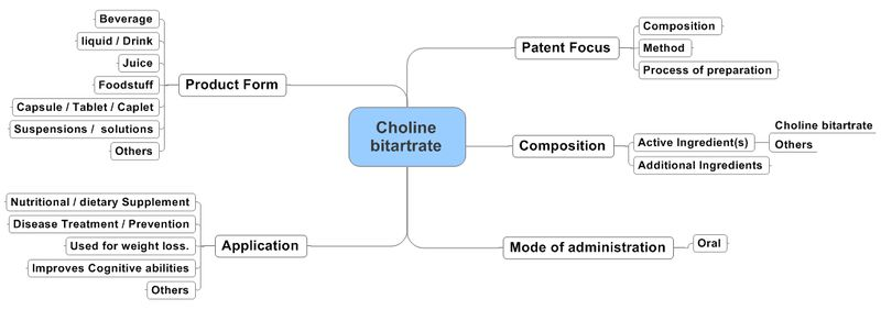 File:Choline bitartarate updated.jpeg